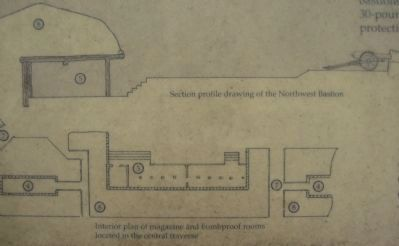 Close Up of the Section Diagrams image. Click for full size.
