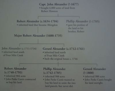 The Alexander Family Tree Photo, Click for full size