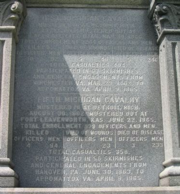 Rear Face of Monument Photo, Click for full size