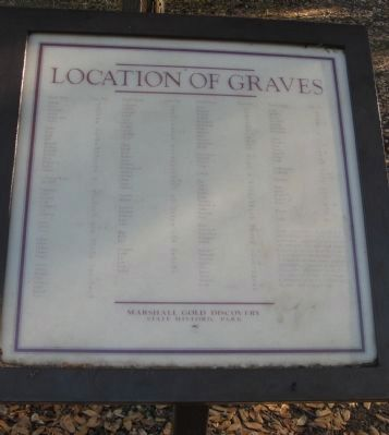 Location of Graves Photo, Click for full size