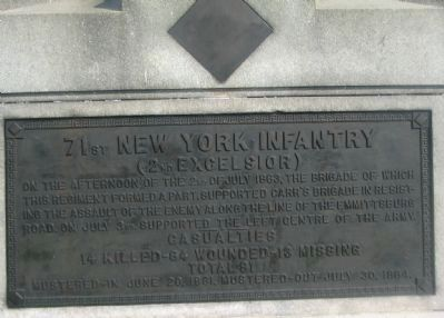 71st Regiment Plaque Photo, Click for full size