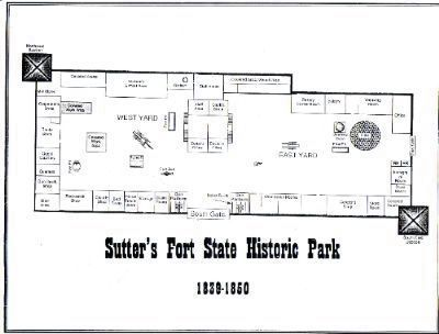 Sutter's Fort Site Map image. Click for full size.