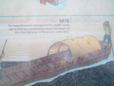 Timeline with Canal Boat Drawing image. Click for full size.