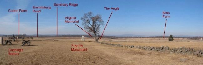 Battlefield Landmarks - Panoramic View image. Click for full size.