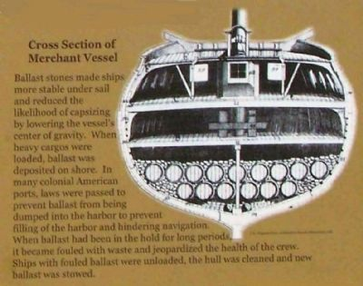 Cross Section of Merchant Vessel image. Click for full size.
