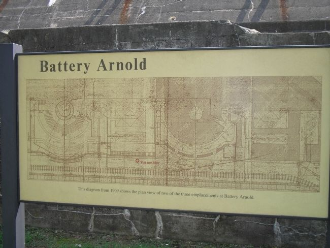 Battery Arnold Diagram image. Click for full size.