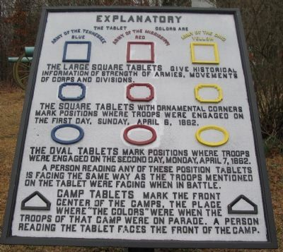 Explaination of the Tablet System at Shiloh image. Click for full size.