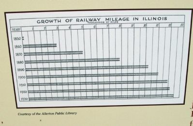 Close-up Photo - - Graph - Railroad Growth in Illinois image. Click for full size.
