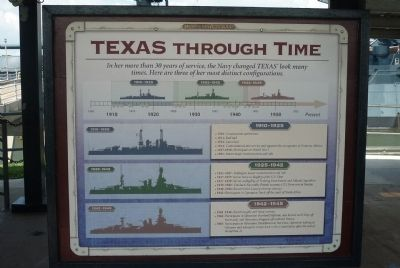 """TEXAS Through TIME"" image. Click for full size."