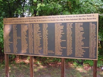 List of burials at the Motherkill Friends Meeting Cemetery image. Click for full size.