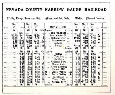 1908 Time Table Photo, Click for full size