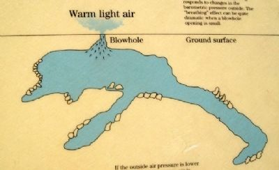 Blowhole Effect Illustration on Marker Photo, Click for full size