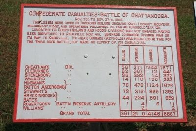 Confederate Casualties - Battle of Chattanooga Marker image. Click for full size.