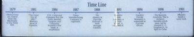 Franklin Time Line 1879 - 1901 image. Click for full size.