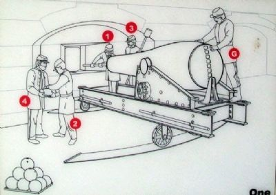 Firing a Cannon Marker Diagram One image. Click for full size.