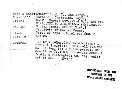 "Example muster roll for ""minute men"" Photo, Click for full size"