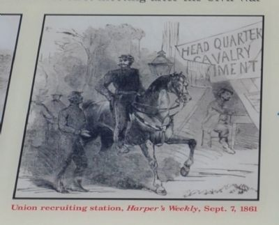 Union recruiting station Harper's Weekly, Sept 7, 1861 image. Click for full size.
