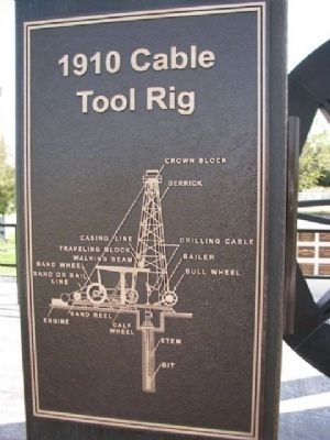 1910 Cable Tool Rig Marker image. Click for full size.
