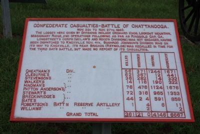 Confederate Casualties Marker image. Click for full size.