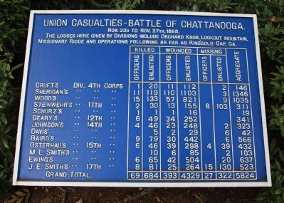 Union Casualties Marker image. Click for full size.