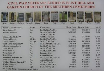 Civil War Veterans Buried in the Cemeteries, Upper Portion Photo, Click for full size