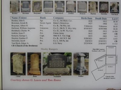 Civil War Veterans Buried in the Cemeteries, Lower Portion Photo, Click for full size