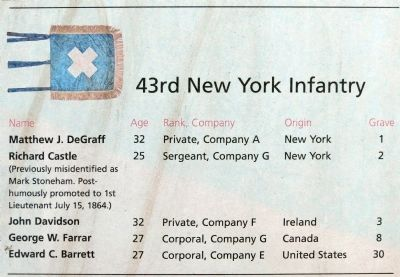 43rd New York Infantry image. Click for full size.