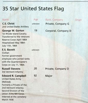 35 Star United States Flag image. Click for full size.