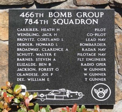 466th Bomb Group, 784th Squadron image. Click for full size.
