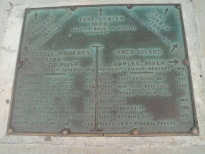 Charleston Waterfront Marker image. Click for full size.