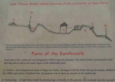 Building the Earthwork Wayside Exhibit image. Click for full size.