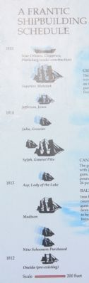 Sackets Harbor Shipbuilding Marker image. Click for full size.