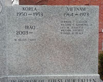 Dare County Veterans Memorial (right panel) image. Click for full size.