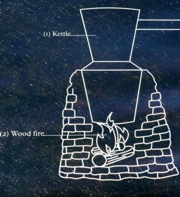 Kettle and Firebox image. Click for full size.