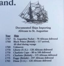 Documented Ships Importing Africans to St. Augustine image. Click for full size.
