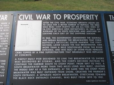 Civil War to Prosperity image. Click for full size.