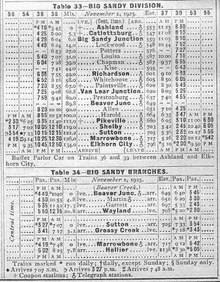 C&O Big Sandy Division December 1925 Timetables image. Click for full size.