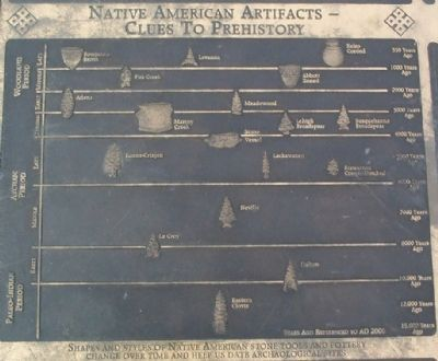 Native American Artifacts – Clubs to Prehistory Marker image. Click for full size.