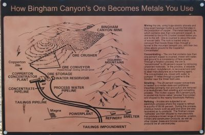 How Bingham Canyon's Ore Becomes Metals You Use image. Click for full size.