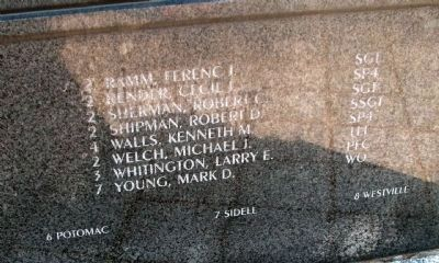 Vietnam Memorial - - Right Panel of Names image. Click for full size.