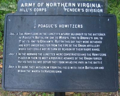 Poague's Howitzers Tablet image. Click for full size.