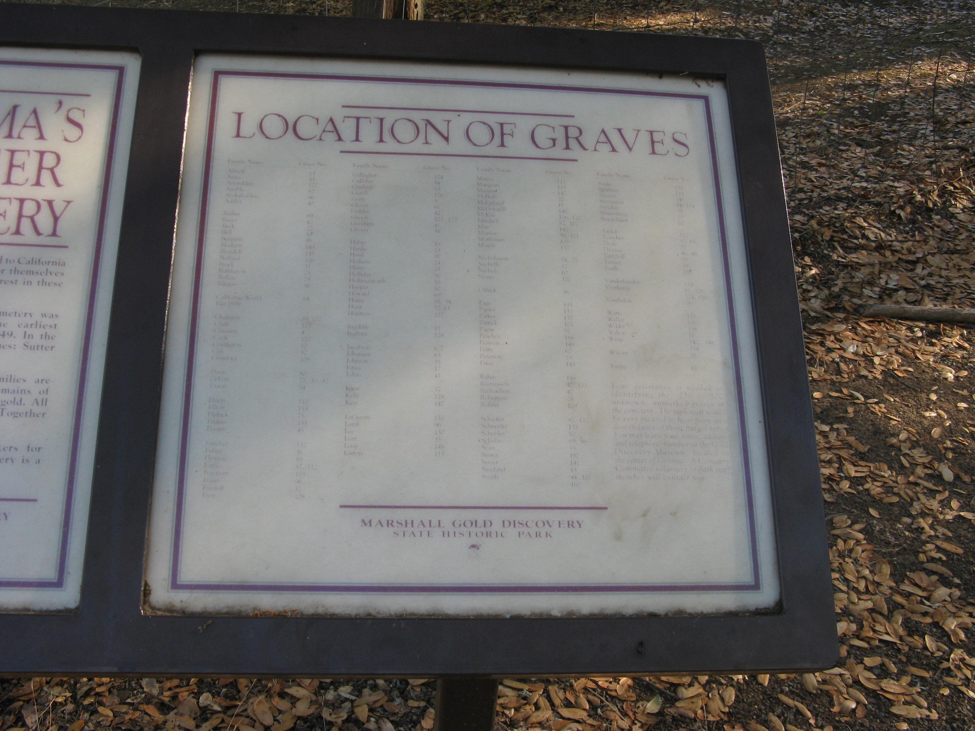 Location of Graves