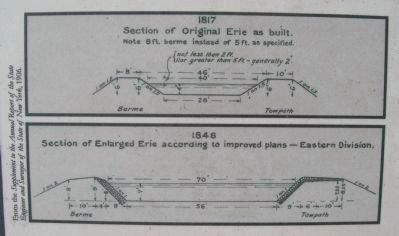 The Erie Canal Marker - Sidebar image. Click for full size.