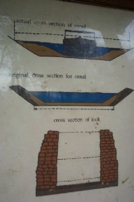 Canal and Lock Cross Section image. Click for full size.
