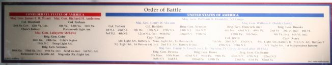 Close Up View of the Order of Battle image. Click for full size.