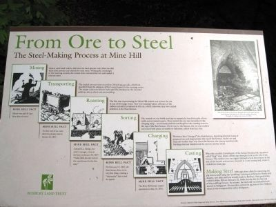 From Ore to Steel image. Click for full size.