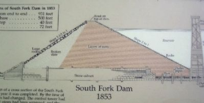 The South Fork Dam 1853 image. Click for full size.