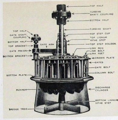"""Diagram""  of the Water Turbine image. Click for full size."