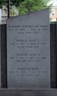 Second Left - - The Price of Freedom Marker image. Click for full size.