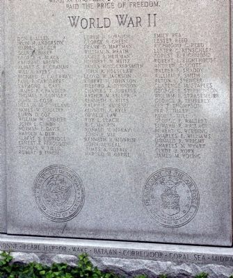 Lower Center Panel - Jefferson County War Memorial image. Click for full size.